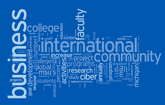Word cloud for CIBER